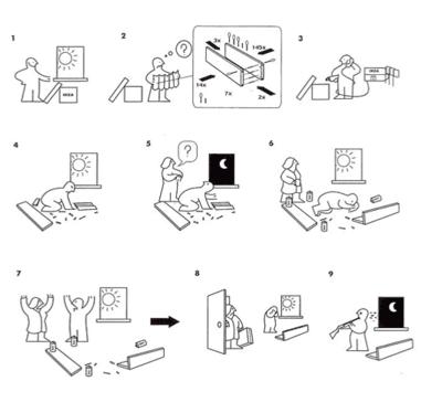Manuál IKEA dodávaný k novým výrobkům