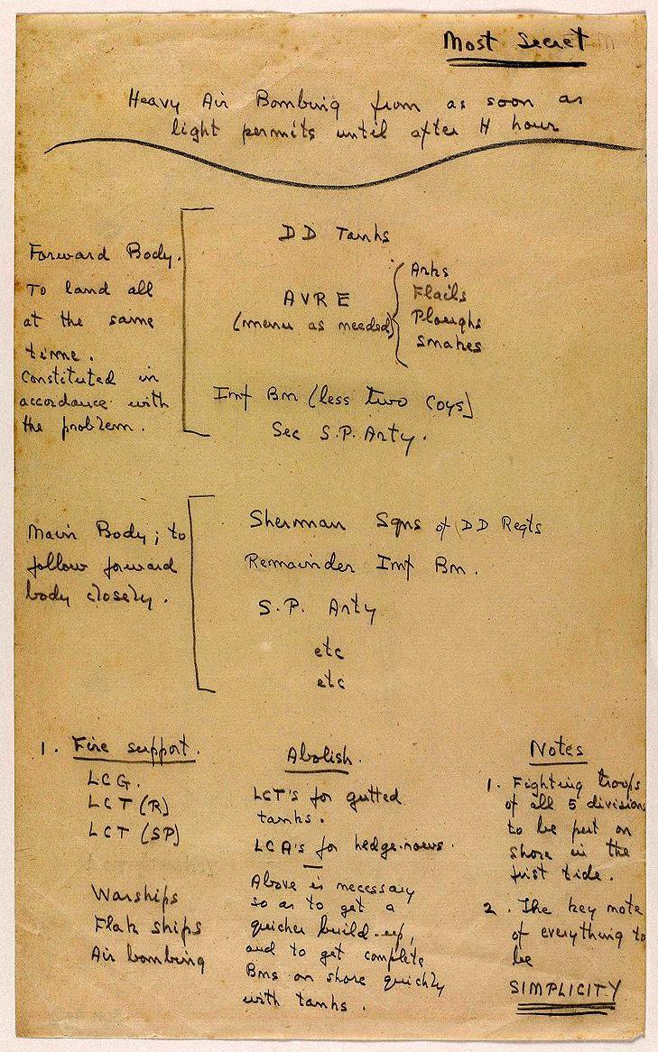 Plán generála Montgomeryho na vylodění v Normandii